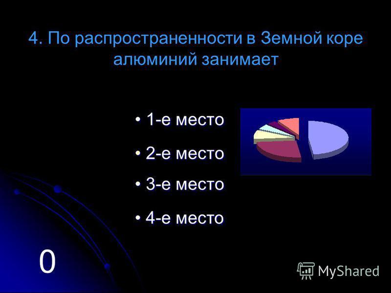 4. По распространенности в Земной коре алюминий занимает 1 1 1 1 ---- ее м м м м ее сс тттт ооо 3 3 3 3 ---- ее м м м м ее сс тттт ооо 2 2 2 2 ---- ее м м м м ее сс тттт ооо 4 4 4 4 ---- ее м м м м ее сс тттт ооо 0