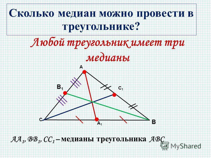 Любой треугольник имеет три медианы А АА 1, ВВ 1, СС 1 – медианы треугольника АВС В С В1В1 А1А1 С1С1 Сколько медиан можно провести в треугольнике?
