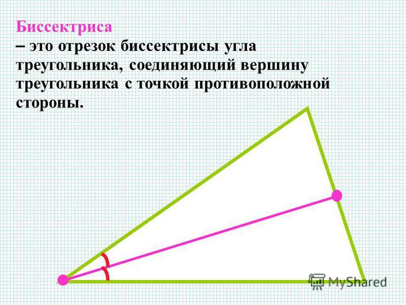 Биссектриса – это отрезок биссектрисы угла треугольника, соединяющий вершину треугольника с точкой противоположной стороны.