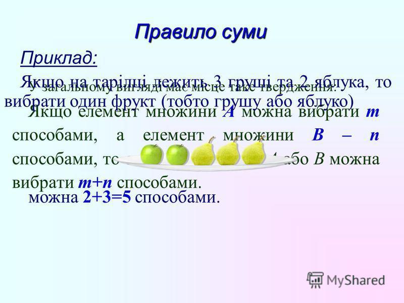 Правило суми У загальному вигляді має місце таке твердження: Якщо елемент множини А можна вибрати m способами, а елемент множини В – n способами, то елемент множини А або В можна вибрати m+n способами. Приклад: Якщо на тарілці лежить 3 груші та 2 ябл