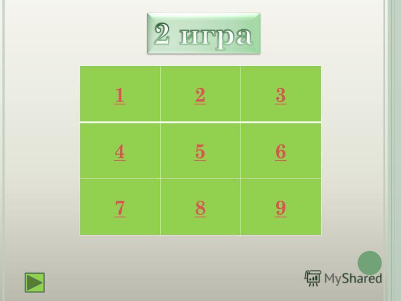 9 Из перечисленных ниже чисел укажите наименьшее число, которое кратно обоим числам 12 и 15: 1)3 2)60 3) 180. 60