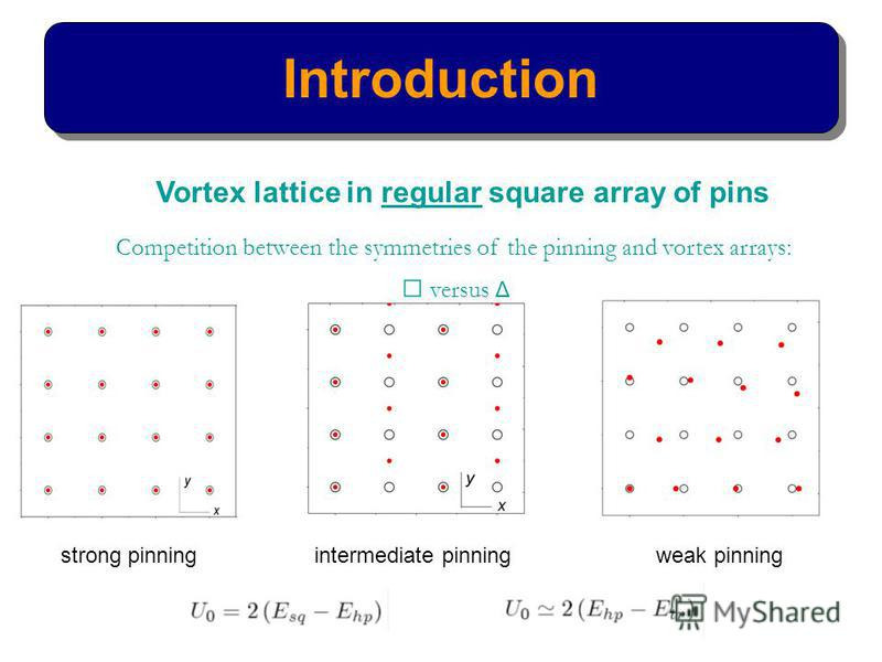Introduction Vortex lattice in regular square array of pins strong pinningintermediate pinningweak pinning Competition between the symmetries of the pinning and vortex arrays: versus Δ