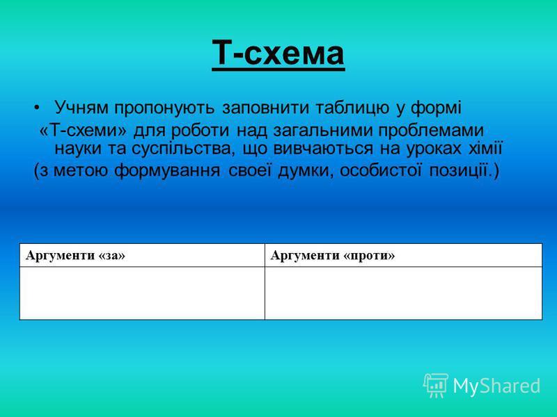 Т-схема Учням пропонують заповнити таблицю у формі «Т-схеми» для роботи над загальними проблемами науки та суспільства, що вивчаються на уроках хімії (з метою формування своеї думки, особистої позиції.) Аргументи «за»Аргументи «проти»