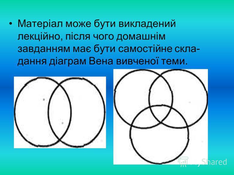 Матеріал може бути викладений лекційно, після чого домашнім завданням має бути самостійне скла- дання діаграм Вена вивченої теми.
