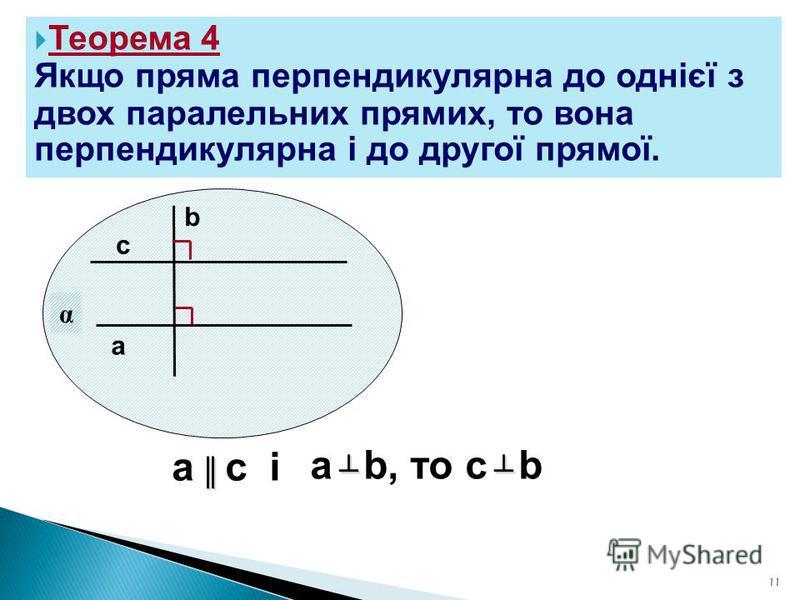 11 α a Теорема 4 Якщо пряма перпендикулярна до однієї з двох паралельних прямих, то вона перпендикулярна і до другої прямої. a c і a b с a b, то с b