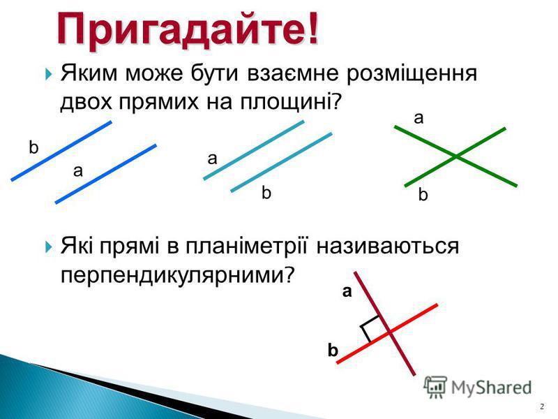 2 Яким може бути взаємне розміщення двох прямих на площині ? Які п рямі в п ланіметрії н азиваються перпендикулярними ? а а b а b а b b