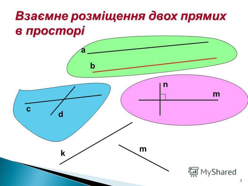 3 Взаємне розміщення двох прямих в просторі а b с d k m m n