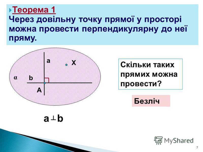 7 α b a Теорема 1 Через довільну точку прямої у просторі можна провести перпендикулярну до неї пряму. X A a b Скільки таких прямих можна провести? Безліч