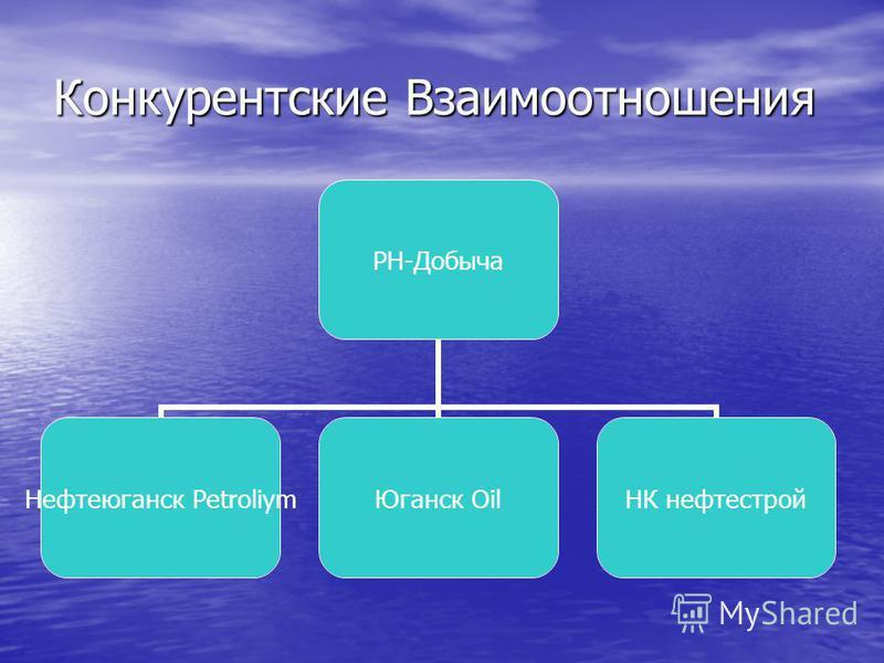 Конкурентские Взаимоотношения РН-Добыча Нефтеюганск Petroliym Юганск Oil НК нефтестрой