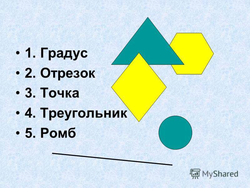 Перед вами старые русские меры длины. Какая мера не должна быть в этом списке? 1. Дюйм 2. Сажень 3. Аршин 4. Золотник
