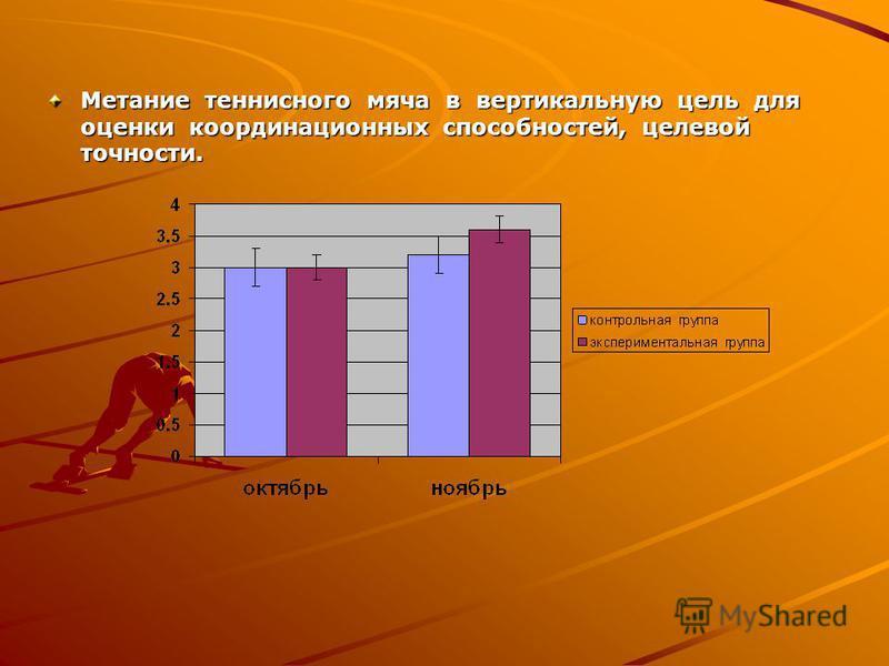 Метание теннисного мяча в вертикальную цель для оценки координационных способностей, целевой точности.