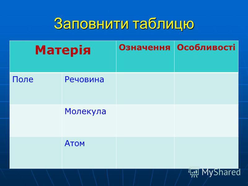 Заповнити таблицю Матерія ОзначенняОсобливості ПолеРечовина Молекула Атом