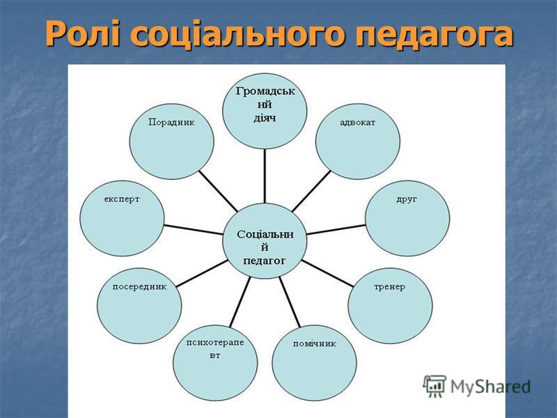 Ролі соціального педагога
