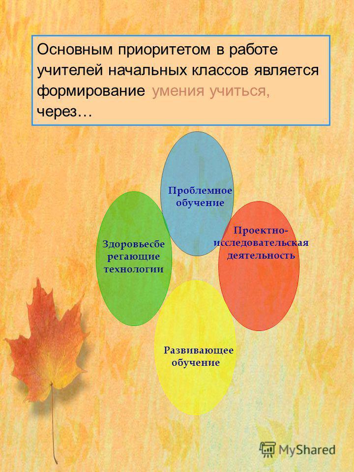 Тема: «Повышение качества учебно- воспитательного процесса через внедрение современных образовательных технологий»