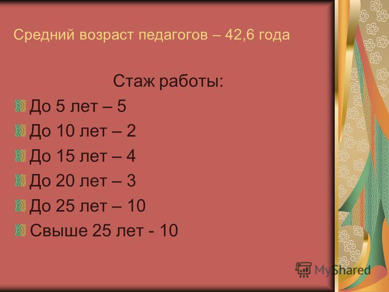 Средний возраст педагогов – 42,6 года Стаж работы: До 5 лет – 5 До 10 лет – 2 До 15 лет – 4 До 20 лет – 3 До 25 лет – 10 Свыше 25 лет - 10