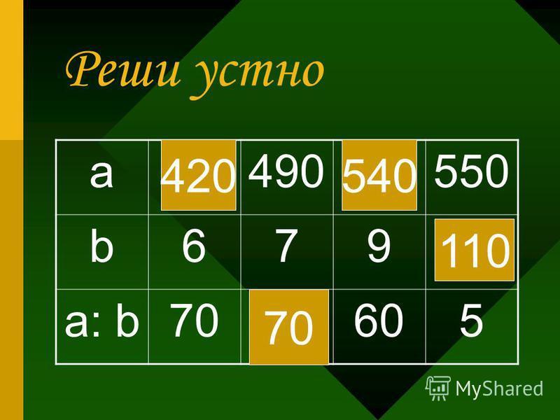 Реши устно a490550 b679 a: b70605 420 70 540 110