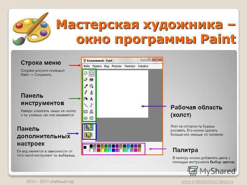 www.svetly5school.narod.ru 2010 – 2011 учебный год Мастерская художника – окно программы Paint Панель инструментов Наведи указатель мыши на кнопку и ты узнаешь как она называется. Панель дополнительных настроек Её вид меняется в зависимости от того к