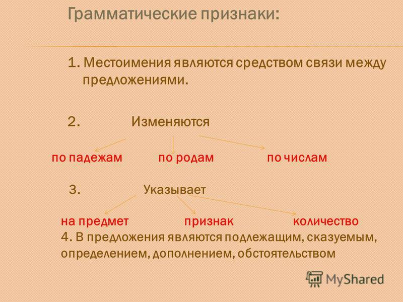 Грамматические признаки: 1. Местоимения являются средством связи между предложениями. 2. Изменяются по падежам по родам по числам 3. Указывает на предмет признак количество 4. В предложения являются подлежащим, сказуемым, определением, дополнением, о