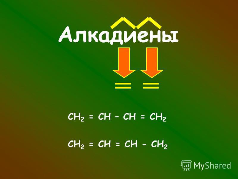Алкадиены СН 2 = СН – СН = СН 2 СН 2 = СН = СН - СН 2