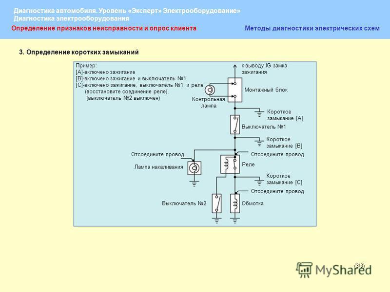 Диагностика автомобиля. Уровень «Эксперт» Электрооборудование» Диагностика электрооборудования (3/3) Определение признаков неисправности и опрос клиента Методы диагностики электрических схем Пример: [A]-включено зажигание [B]-включено зажигание и вык