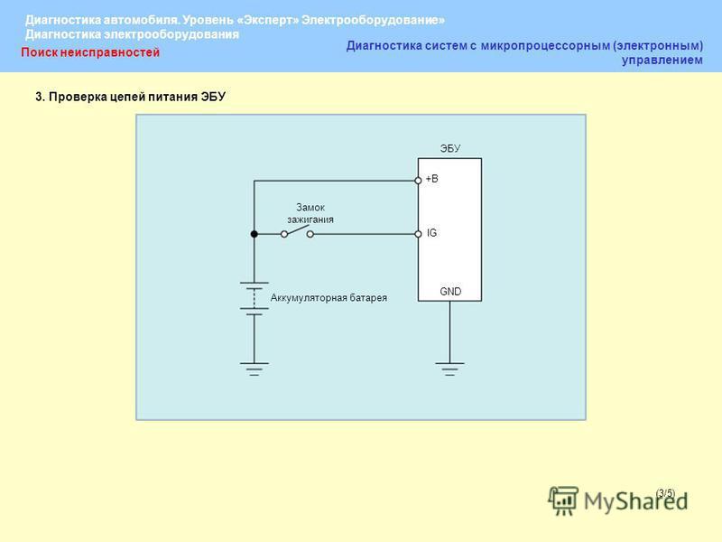 Диагностика автомобиля. Уровень «Эксперт» Электрооборудование» Диагностика электрооборудования (3/5) Поиск неисправностей Диагностика систем с микропроцессорным (электронным) управлением Замок зажигания Аккумуляторная батарея ЭБУ +B IG GND 3. Проверк