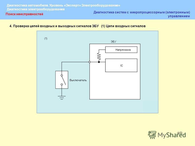 Диагностика автомобиля. Уровень «Эксперт» Электрооборудование» Диагностика электрооборудования (4/5) Поиск неисправностей Диагностика систем с микропроцессорным (электронным) управлением ЭБУ Напряжение IC Выключатель (1) 4. Проверка цепей входных и в
