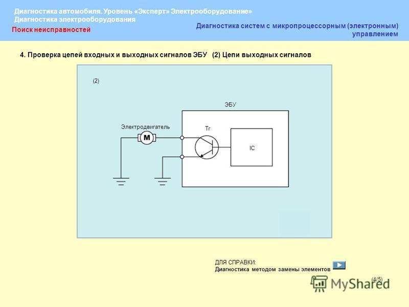 Диагностика автомобиля. Уровень «Эксперт» Электрооборудование» Диагностика электрооборудования (4/5) Поиск неисправностей Диагностика систем с микропроцессорным (электронным) управлением ЭБУ Tr IC Электродвигатель (2) 4. Проверка цепей входных и выхо