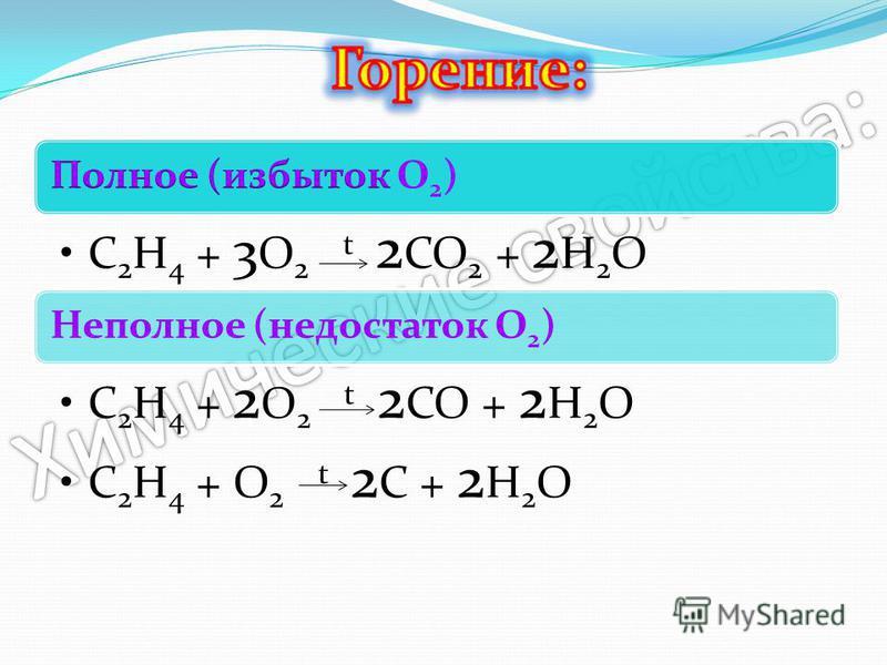 C2H4 + 3 O2 t 2 CO 2 + 2 H2O Неполное (недостаток О2) C2H4 + 2 O2 t 2 CO + 2 H2O C 2 H 4 + O 2 t 2 C + 2 H 2 O