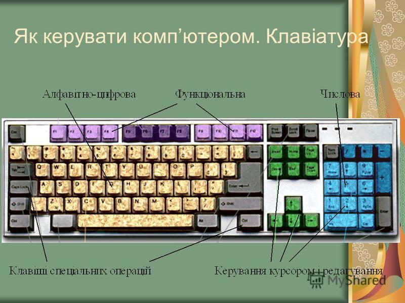 Як керувати компютером. Клавіатура