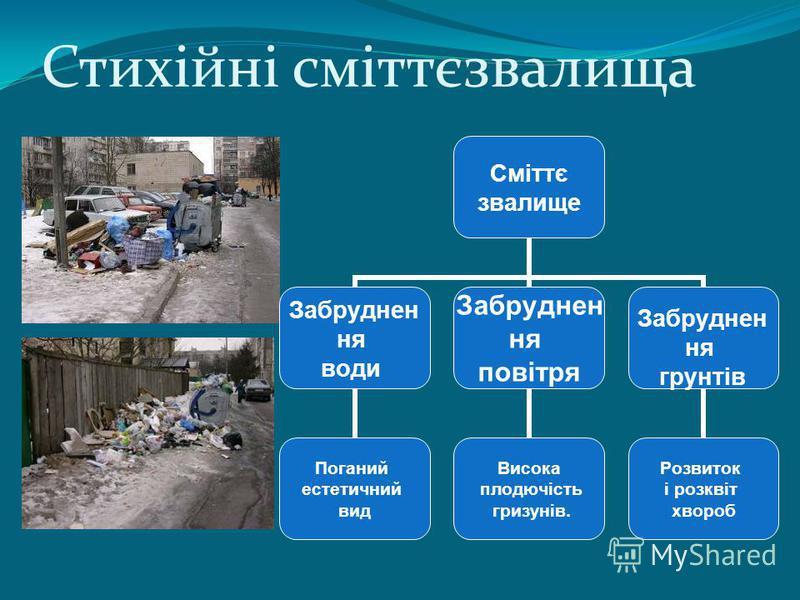 В процесі своєї життєдіяльності, людина навіть не бажаючи, та все ж є причиною того, що кількість сміття збільшується. Згідно із статистикою, на 1 люте 2011 року кількість населення України становила 45 мільйонів 760,тисячі жителів. Якщо розділити 35