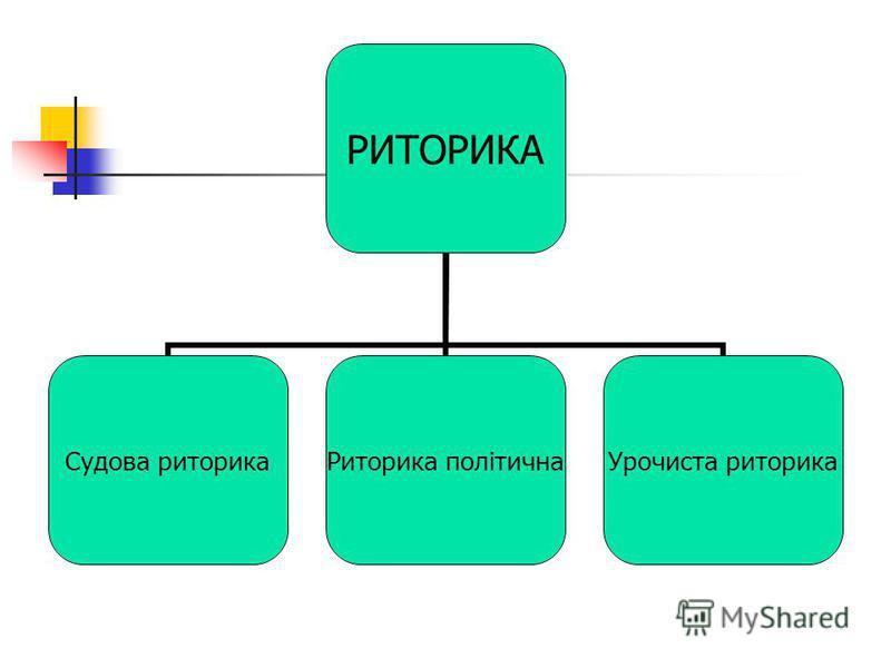 РИТОРИКА Судова риторика Риторика політична Урочиста риторика