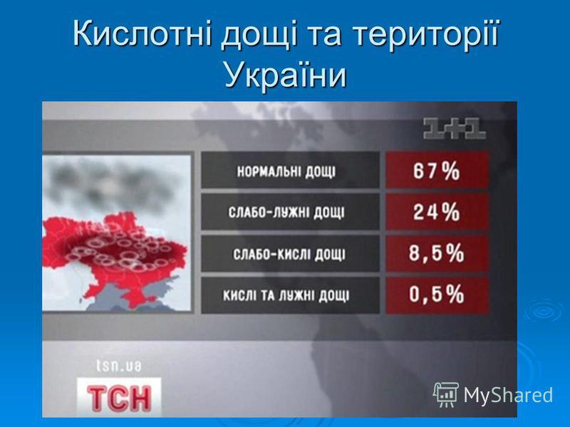 Кислотні дощі та території України