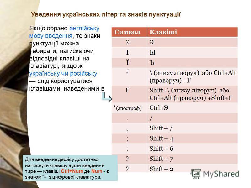 Уведення українських літер та знаків пунктуації Якщо обрано англійську мову введення, то знаки пунктуації можна набирати, натискаючи відповідні клавіші на клавіатурі, якщо ж українську чи російську слід користуватися клавішами, наведеними в Для введе