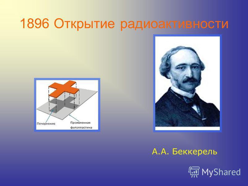 1896 Открытие радиоактивности А.А. Беккерель