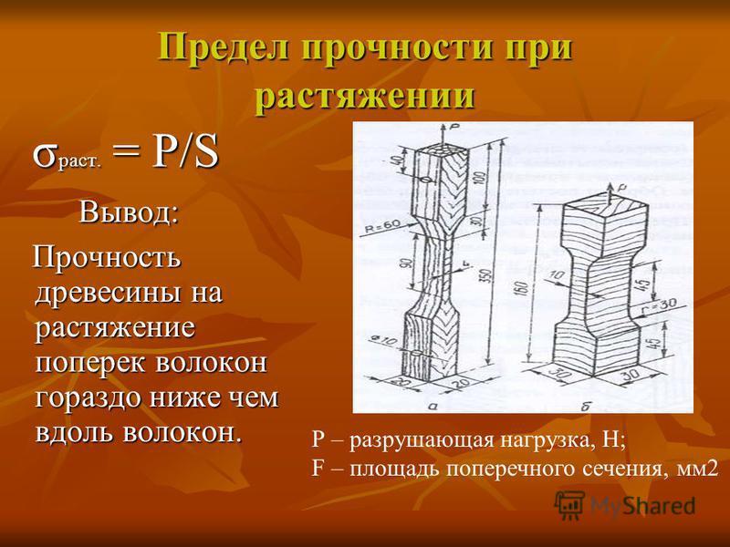 Предел прочности при растяжении σ раст. = P/S σ раст. = P/S Вывод: Вывод: Прочность древесины на растяжение поперек волокон гораздо ниже чем вдоль волокон. Прочность древесины на растяжение поперек волокон гораздо ниже чем вдоль волокон. Р – разрушаю