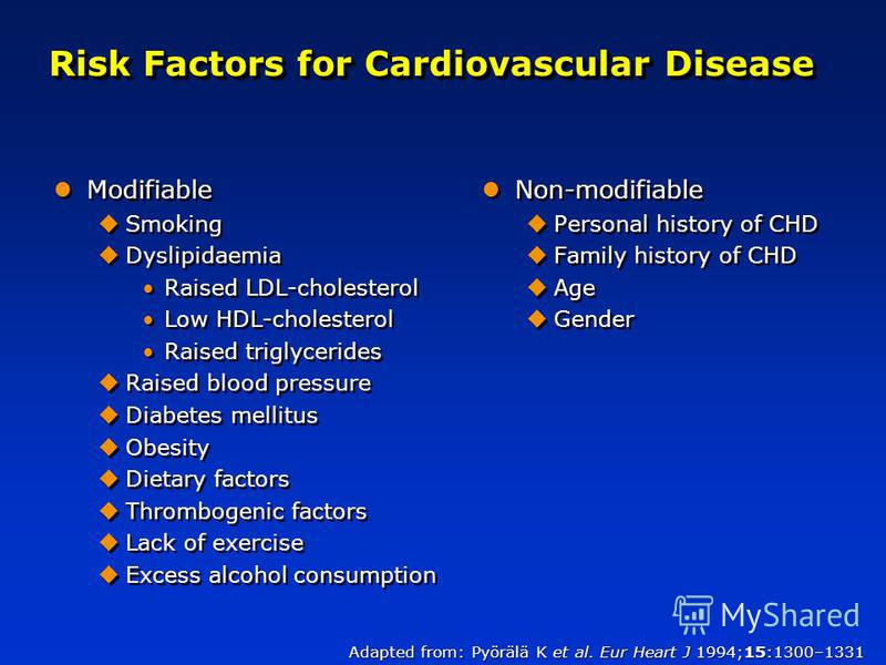Risk Factors for Cardiovascular Disease Modifiable Smoking Dyslipidaemia Raised LDL-cholesterol Low HDL-cholesterol Raised triglycerides Raised blood pressure Diabetes mellitus Obesity Dietary factors Thrombogenic factors Lack of exercise Excess alco