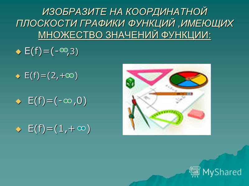 ИЗОБРАЗИТЕ НА КООРДИНАТНОЙ ПЛОСКОСТИ ГРАФИКИ ФУНКЦИЙ,ИМЕЮЩИХ МНОЖЕСТВО ЗНАЧЕНИЙ ФУНКЦИИ: Е(f)=(-,3) Е(f)=(2,+ ) Е Е(f)=(-,0) (f)=(1,+ )