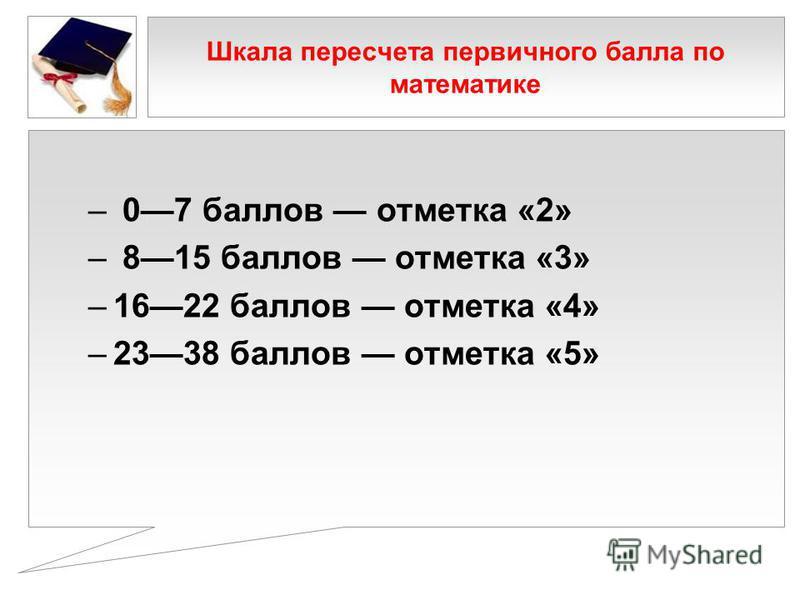 Шкала пересчета первичного балла по математике – 07 баллов отметка «2» – 815 баллов отметка «3» –1622 баллов отметка «4» –2338 баллов отметка «5»