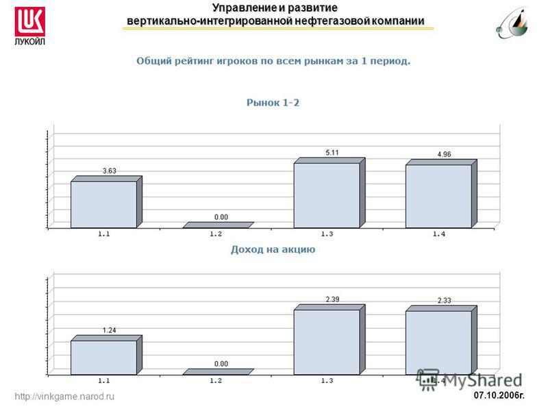 07.10.2006 г. Управление и развитие вертикально-интегрированной нефтегазовой компании http://vinkgame.narod.ru