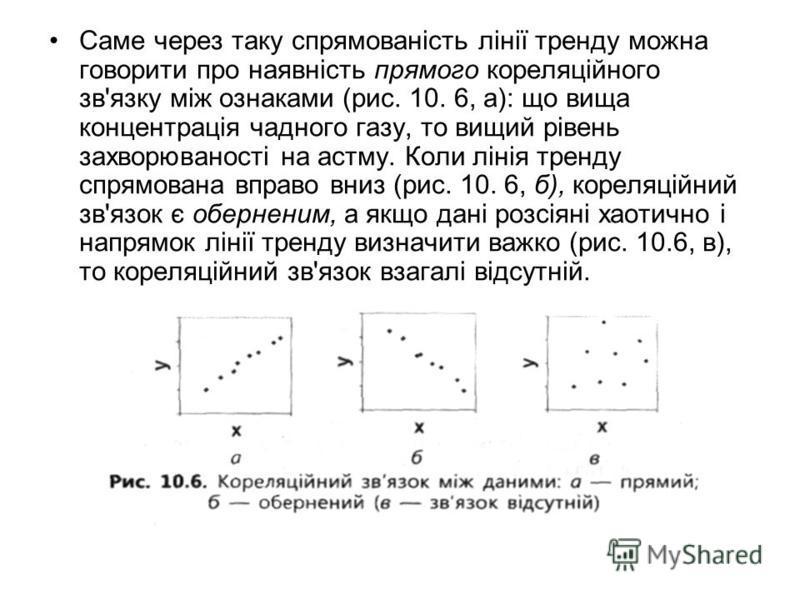 Саме через таку спрямованість лінії тренду можна говорити про наявність прямого кореляційного зв'язку між ознаками (рис. 10. 6, а): що вища концентрація чадного газу, то вищий рівень захворюваності на астму. Коли лінія тренду спрямована вправо вниз (