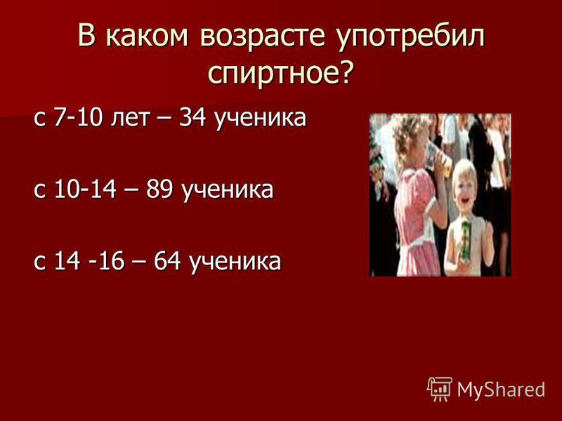 В каком возрасте употребил спиртное? с 7-10 лет – 34 ученика с 10-14 – 89 ученика с 14 -16 – 64 ученика