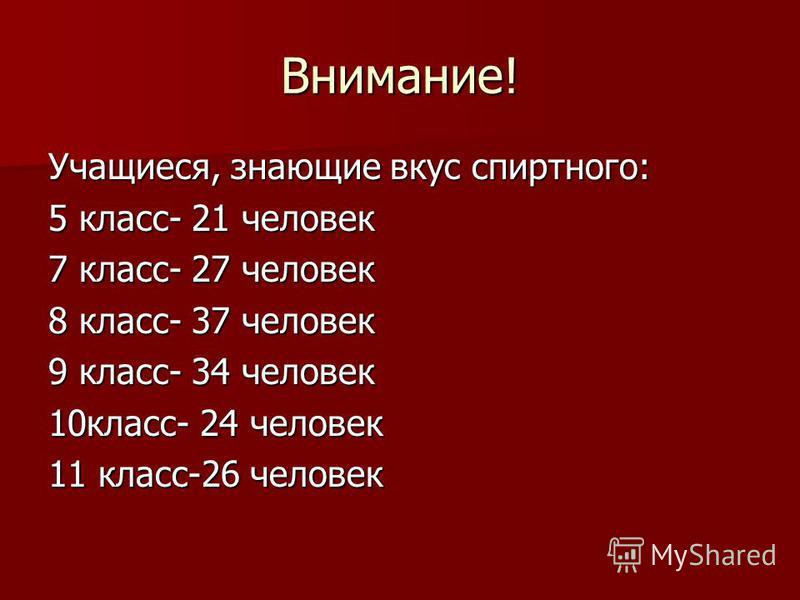 Внимание! Учащиеся, знающие вкус спиртного: 5 класс- 21 человек 7 класс- 27 человек 8 класс- 37 человек 9 класс- 34 человек 10 класс- 24 человек 11 класс-26 человек