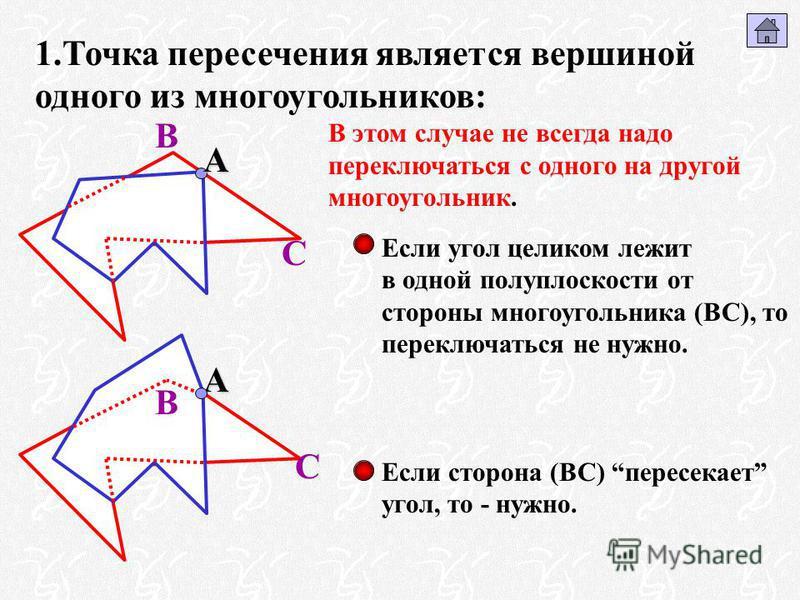 1. Точка пересечения является вершиной одного из многоугольников:А Если угол целиком лежит в одной полуплоскости от стороны многоугольника (ВС), то переключаться не нужно. Если сторона (ВС) пересекает угол, то - нужно. А В С В С В этом случае не всег