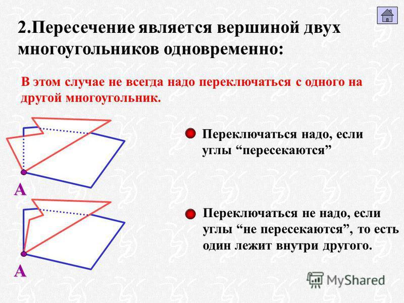 2. Пересечение является вершиной двух многоугольников одновременно: В этом случае не всегда надо переключаться с одного на другой многоугольник. А Переключаться надо, если углы пересекаются А Переключаться не надо, если углы не пересекаются, то есть