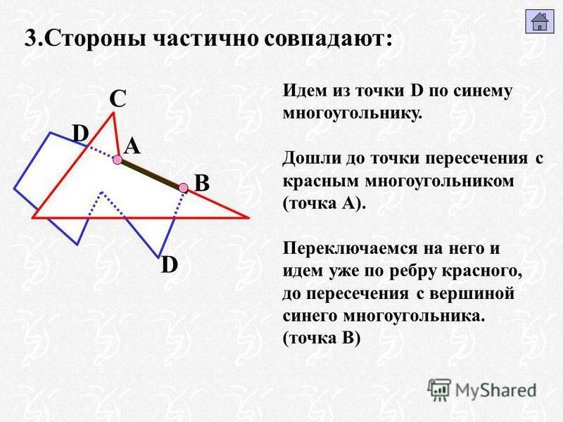3. Стороны частично совпадают: Идем из точки D по синему многоугольнику. Дошли до точки пересечения с красным многоугольником (точка А). Переключаемся на него и идем уже по ребру красного, до пересечения с вершиной синего многоугольника. (точка В) А