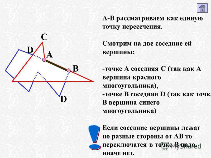 А-В рассматриваем как единую точку пересечения. Смотрим на две соседние ей вершины: -точке А соседняя С (так как А вершина красного многоугольника), -точке В соседняя D (так как точка В вершина синего многоугольника) Если соседние вершины лежат по ра