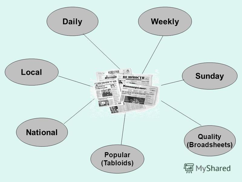 Popular (Tabloids) Local Sunday Quality (Broadsheets) Weekly National Daily
