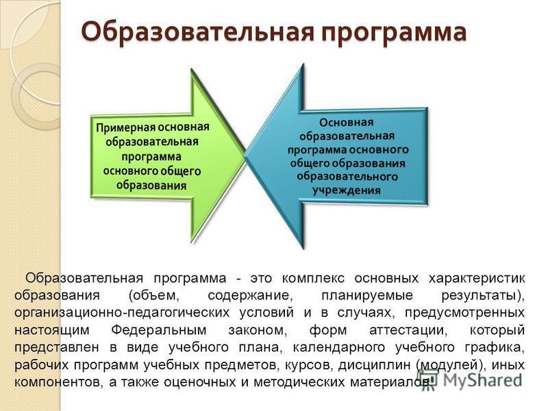 Образовательная программа Образовательная программа - это комплекс основных характеристик образования (объем, содержание, планируемые результаты), организационно-педагогических условий и в случаях, предусмотренных настоящим Федеральным законом, форм