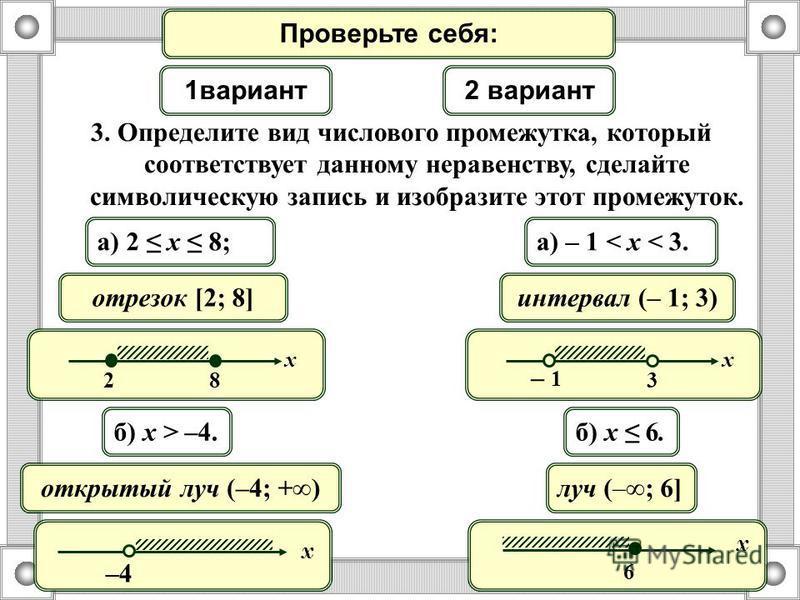 3. Определите вид числового промежутка, который соответствует данному неравенству, сделайте символическую запись и изобразите этот промежуток. а) 2 x 8; б) x > –4. а) – 1 < x < 3. б) x 6. 1 вариант 2 вариант отрезок [2; 8] 2 x 8 интервал (– 1; 3) – 1
