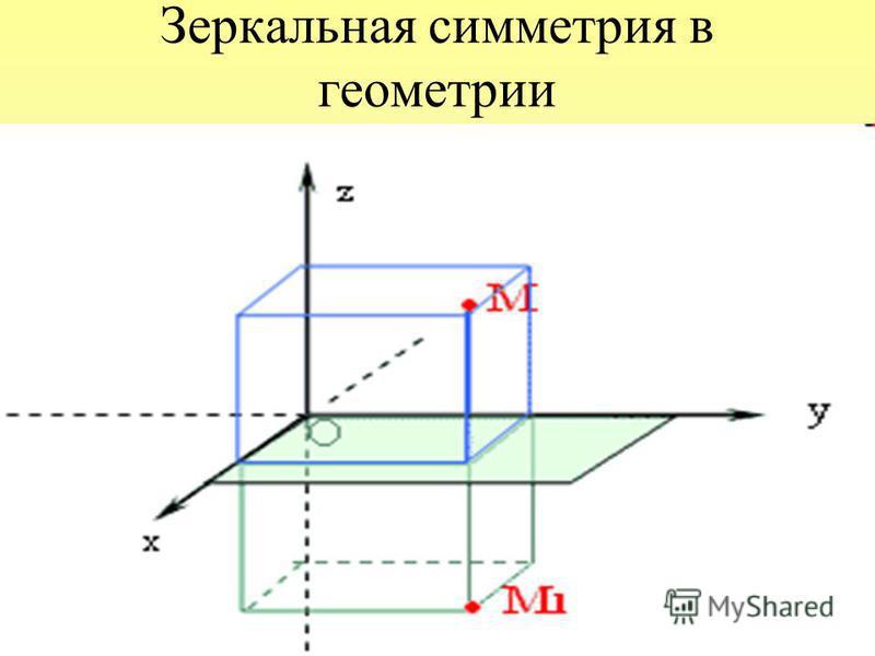 Зеркальная симметрия в геометрии